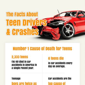 the-facts-about-teen-drivers-and-crashes-fimg
