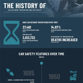 the-history-of-car-accident-prevention-and-car-safety-fimg