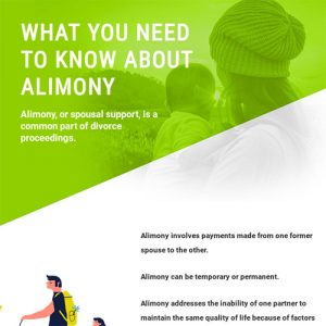 what-you-need-to-know-about-alimony-fimg
