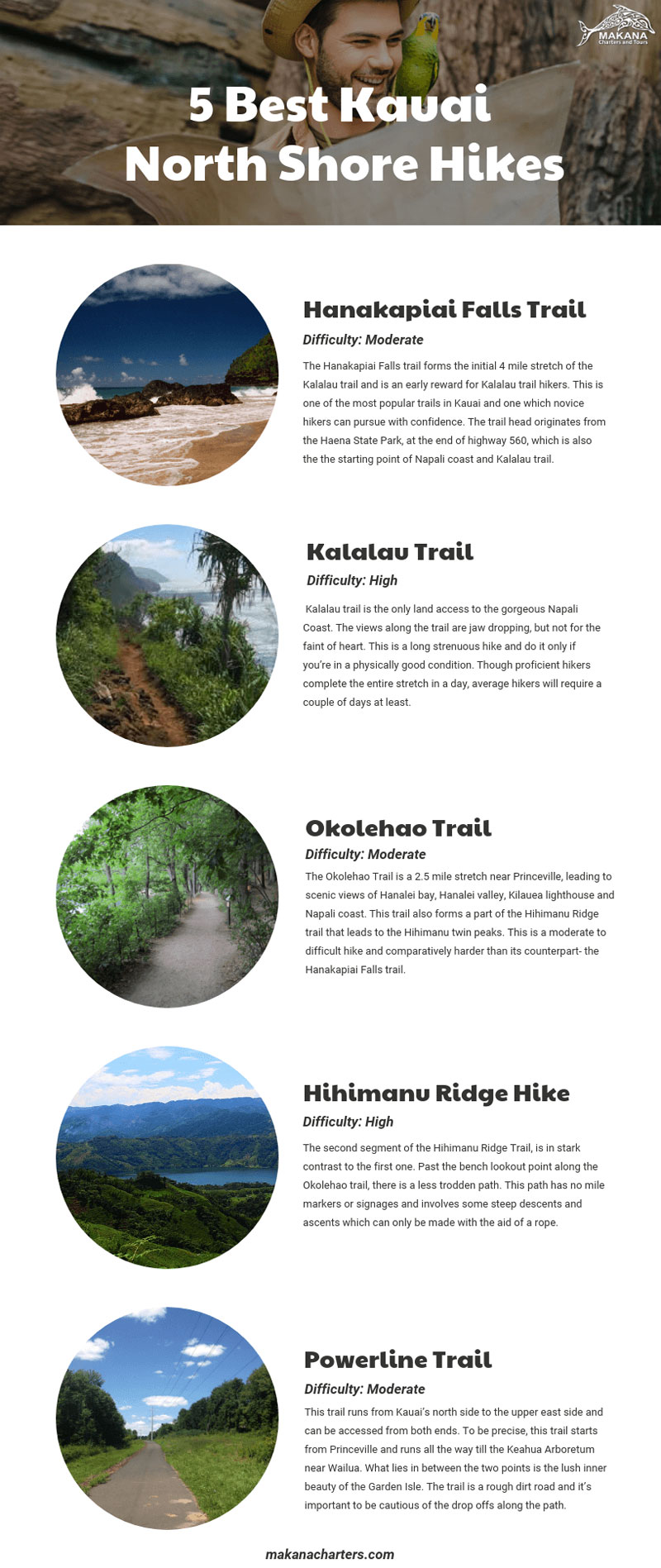5 Best Kauai North Shore Hikes