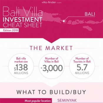 bali-villa-investment-cheat-sheet-fimg