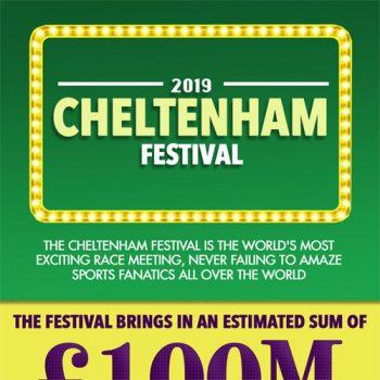 cheltenham-festival-infographic-fimg