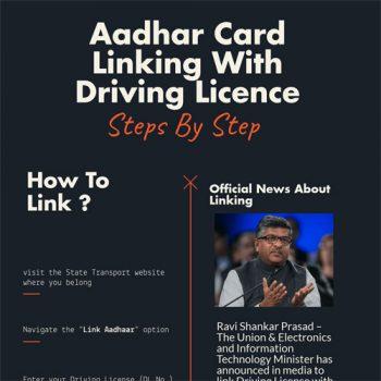 link-aadhaar-card-driving-licence-fimg