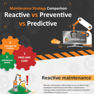 main-types-of-maintenance-strategies-fimg