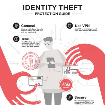 identity-theft-protection-guide-fimg