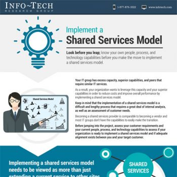 implement-a-shared-services-model-fimg