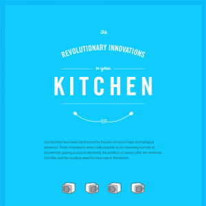 innovations-in-kitchen-appliances-throughout-history-fimg