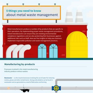 metal-waste-management-fimg