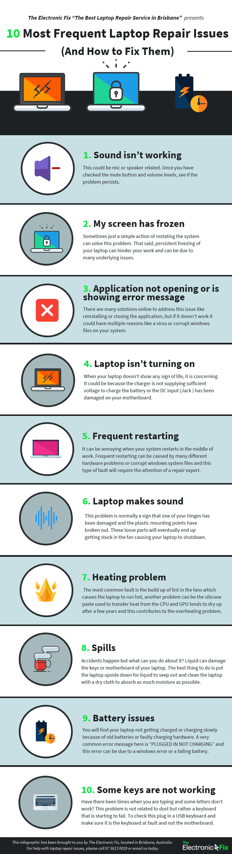 10 Most Frequent Laptop Repair Issues