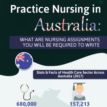 practice-nursing-in-australia-fimg