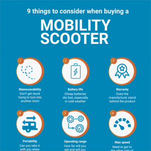 purchasing-mobility-scooter-fimg