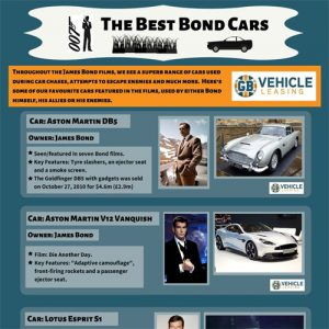 the-best-bond-cars-fimg