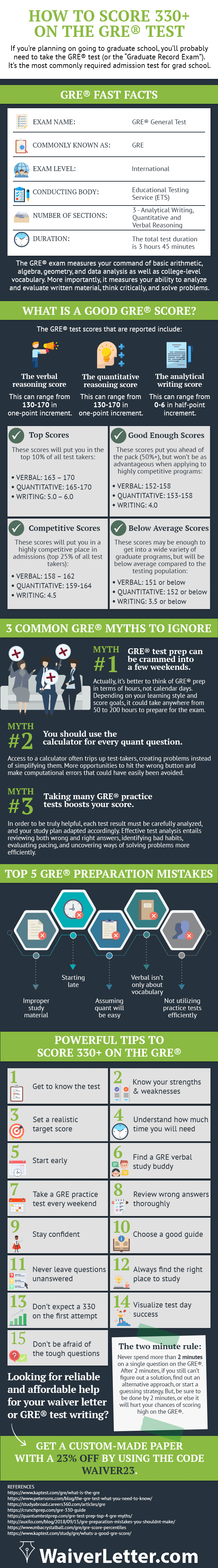 Your Excellent GRE® Prep Guide