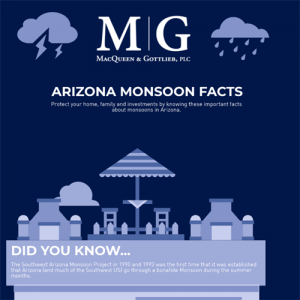 monsoon-season-and-water-damage-in-arizona