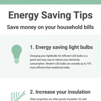 save-money-household-utility-bills-fimg
