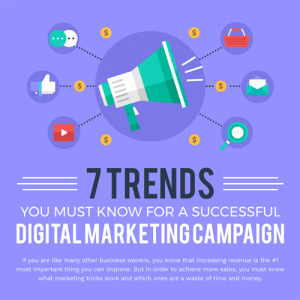 trends-successful-digital-marketing-campaign-fimg