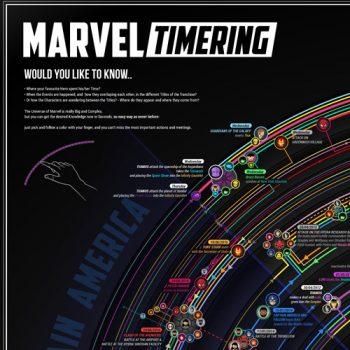 avengers-universe-full-timeline-fimg