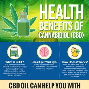 healthy-benefits-cbd-oil-fimg