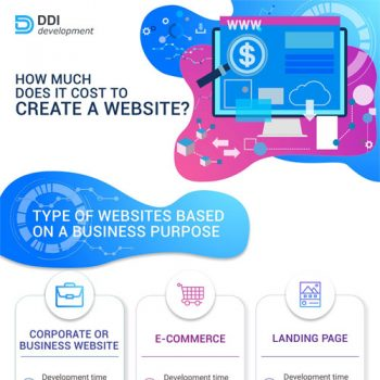 how-much-a-website-cost-fimg