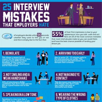 interview-mistakes-that-employers-hate-fimg