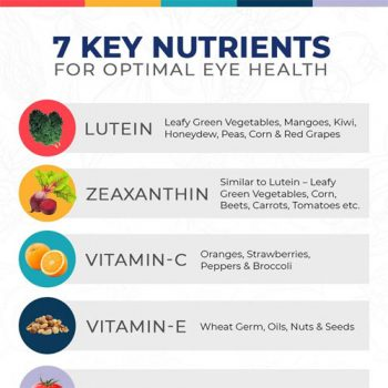 key-nutrients-protect-your-eyes-fimg