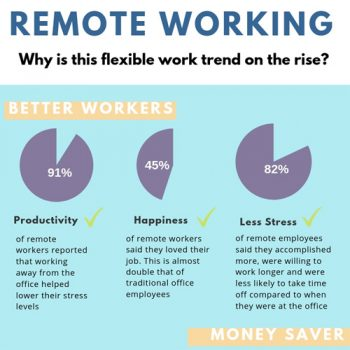 remote-working-trend-fimg