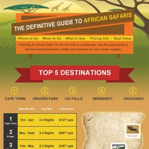 african-safaris-guide-fimg
