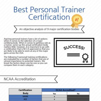 best-personal-trainer-certification-fimg