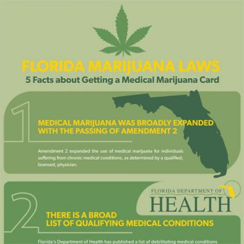 florida-marijuana-laws-fimg