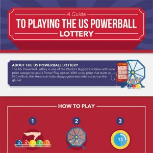 guide-us-powerball-lottery-fimg