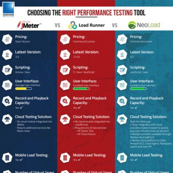 how-to-choose-the-right-performance-testing-tool-fimg