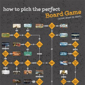 how-to-pick-the-perfect-board-game-fimg