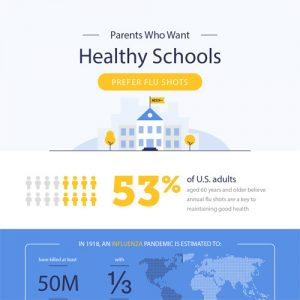 parents-who-want-healthy-schools-prefer-flu-shots-fimg