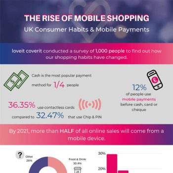 the-rise-of-mobile-shopping-fimg