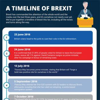 brexit-full-timeline-fimg