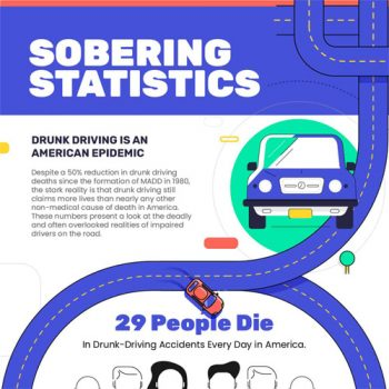 drunk-driving-is-an-american-epidemic-fimg