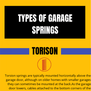 types-of-garage-door-springs-fimg