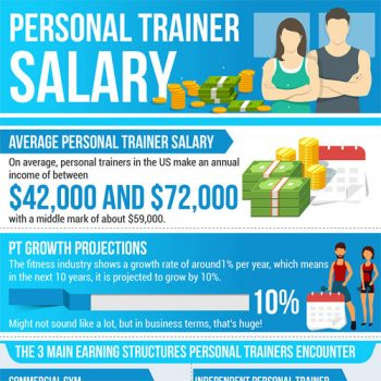 how-much-do-personal-trainers-make-fimg