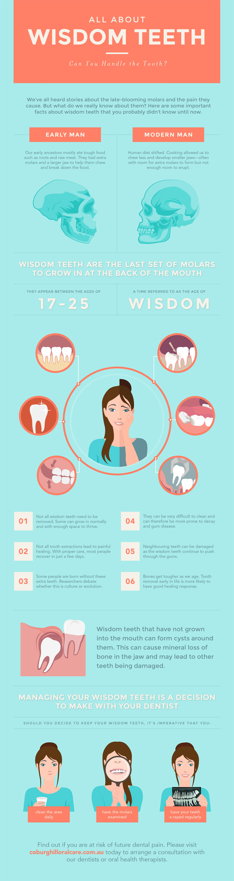 Amazing Wisdom Teeth Facts