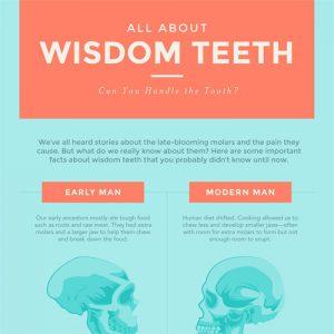 amazing-wisdom-teeth-facts-fimg