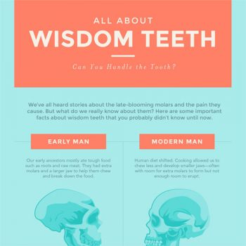 amazing-wisdom-teeth-facts-fimg