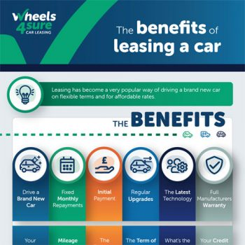 benefits-leasing-car-fimg