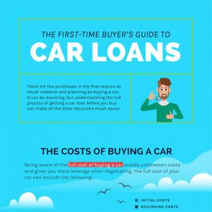 first-time-buyers-car-loans-fimg