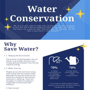 guide-water-conservation-at-home-fimg