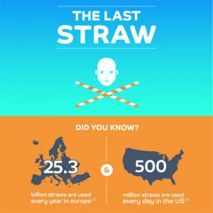 plastic-straw-infographic-fimg