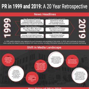 pr-20-year-retrospective-fimg