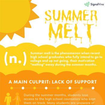 reduce-summer-melt-fimg