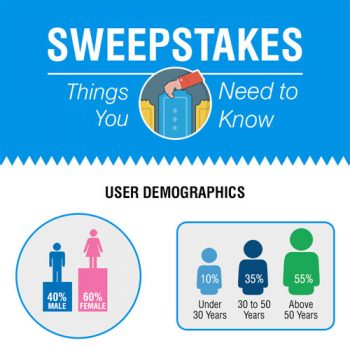 sweepstakes-facts-fimg