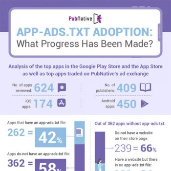 app-ads-txt-adoption-what-progress-has-been-made-fimg