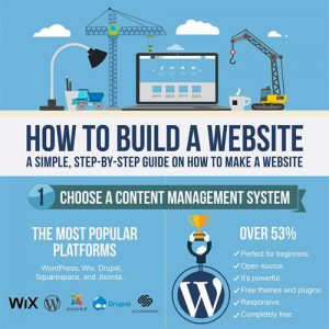 how-to-create-a-website-fimg